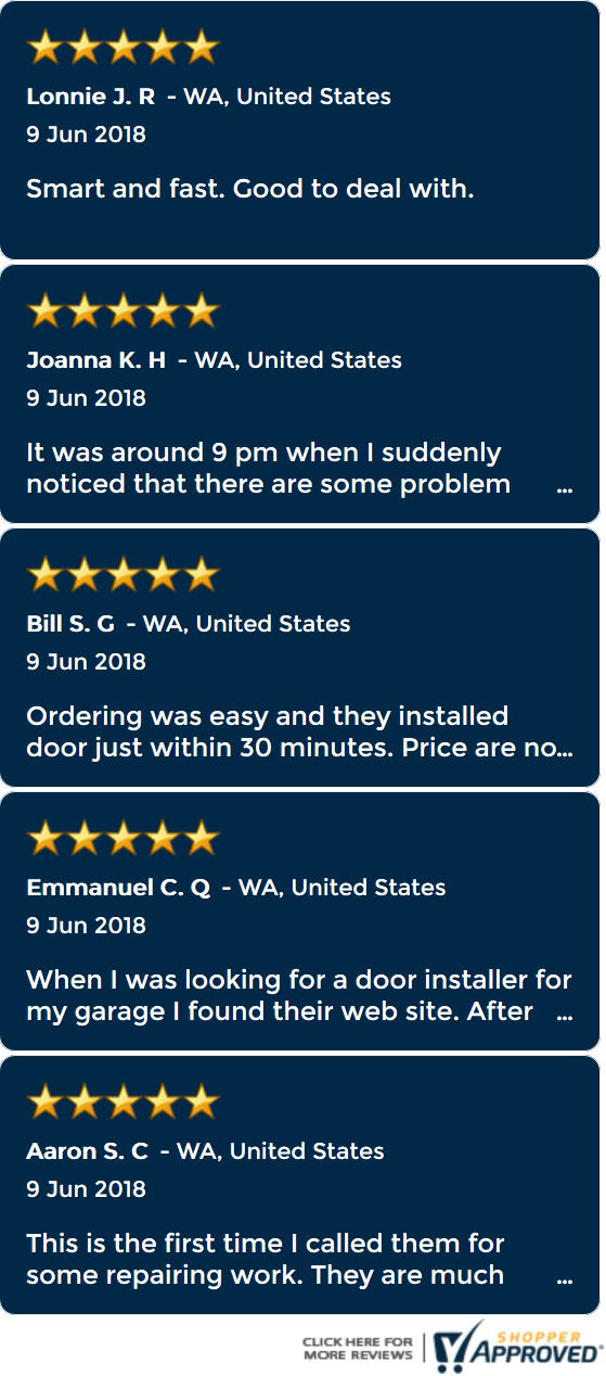 Elite Garage Door Reviews On Shopper Approved